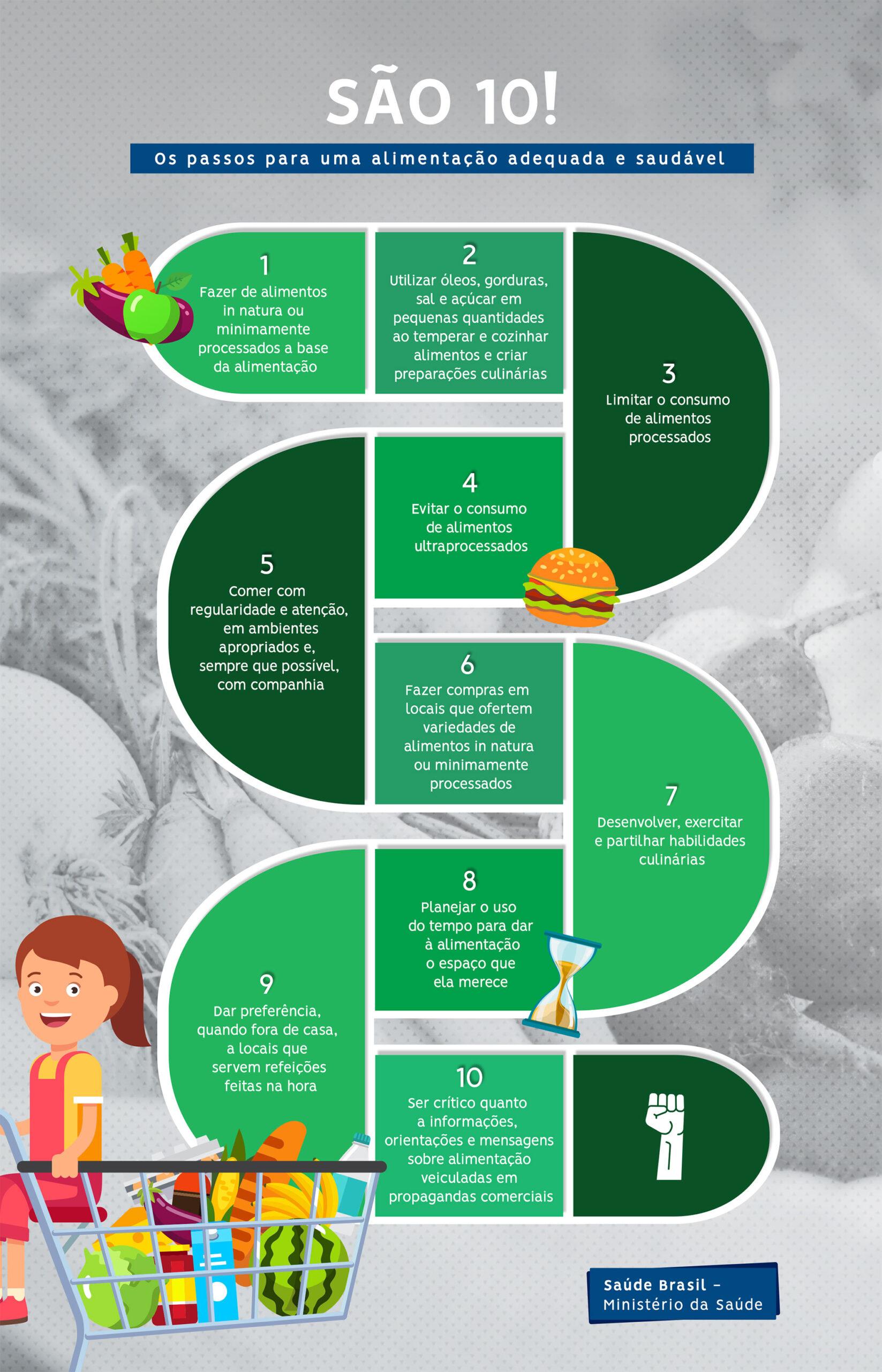 infografico passos alimentacao saudavel